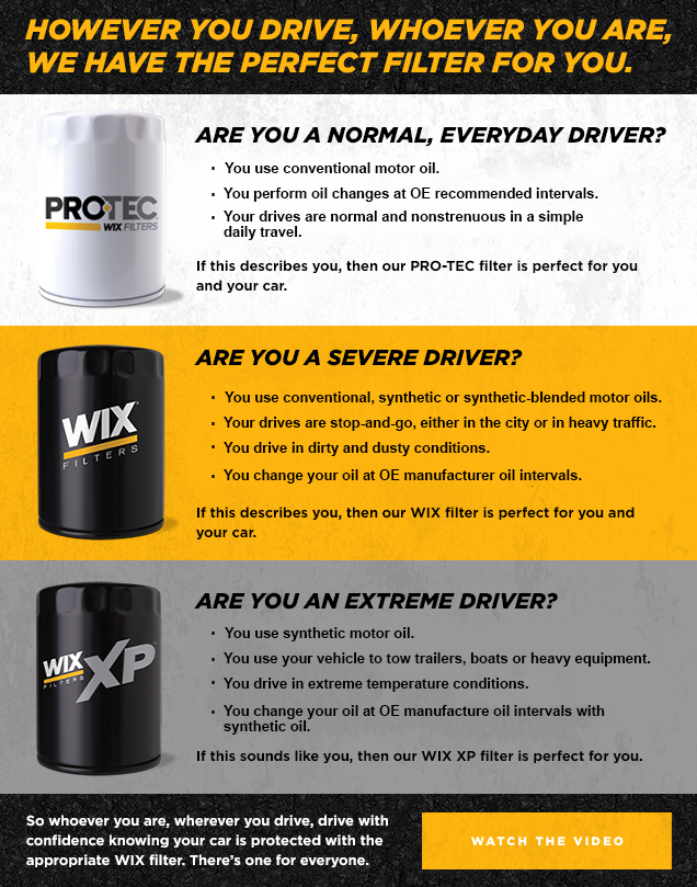 WIX Filters - Products Information | Wix Fuel Filter Catalog |  | Wix Filters